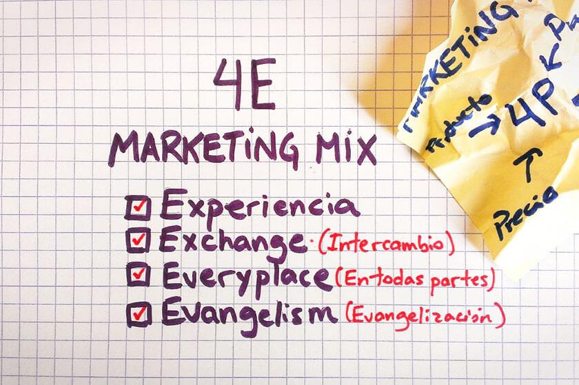 Mô hình Marketing mix 4E