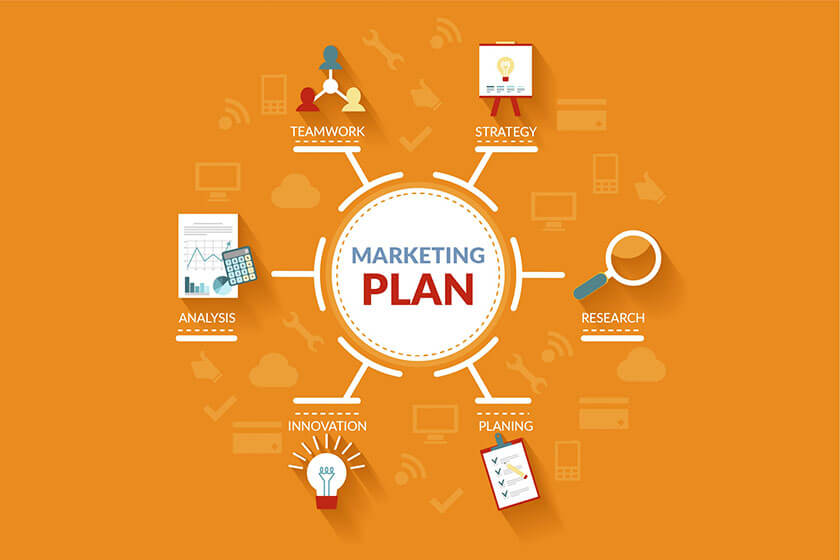 agency marketing có kế hoạch