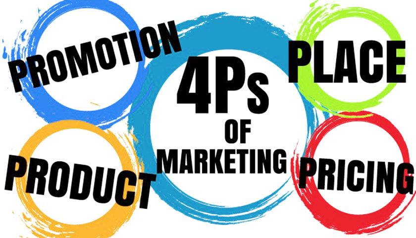 chiến lược marketing đỉnh cao cho sản phẩm