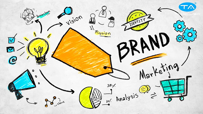 định nghĩa chiến lược marketing