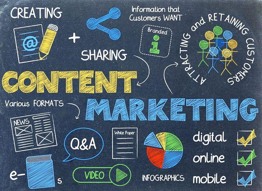 tổng quan về content marketing