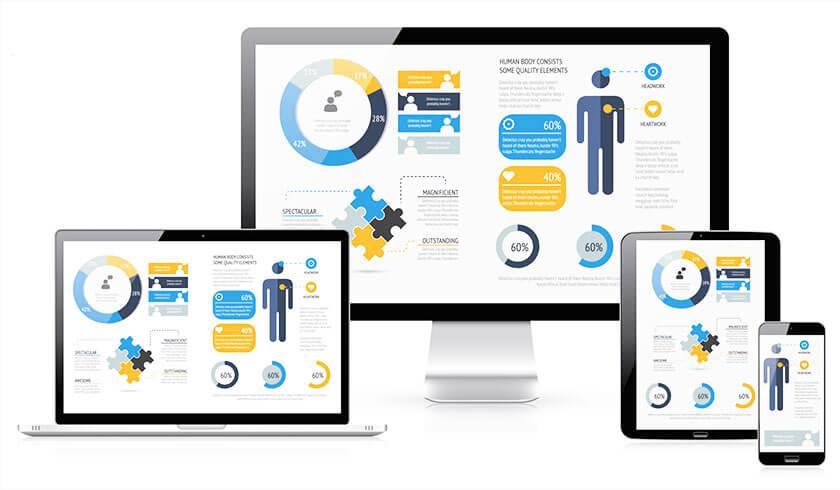 thiết kế email marketing chuyên nghiệp
