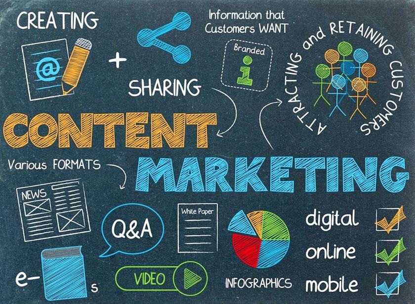 lên ý tưởng content marketing