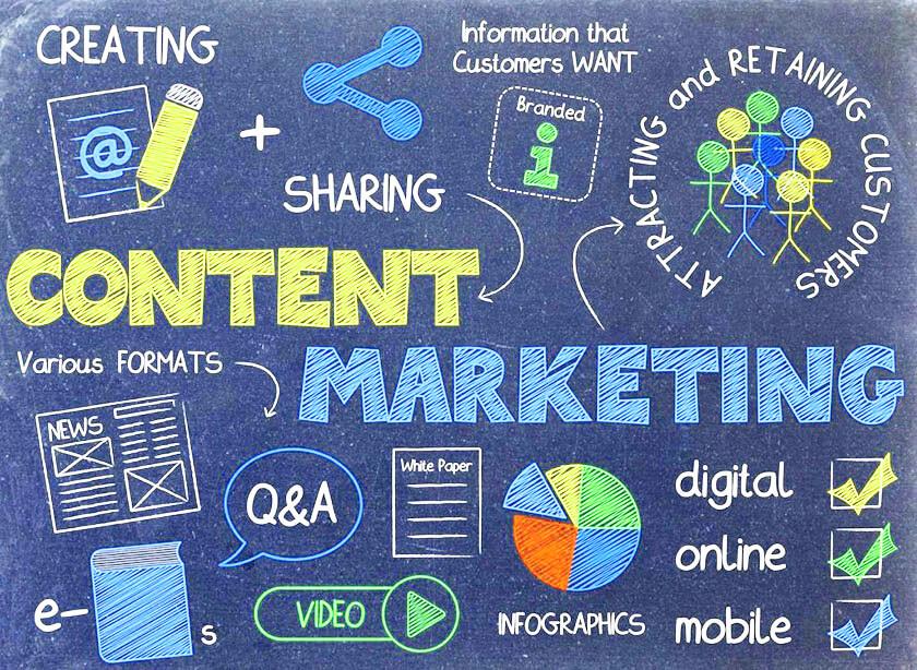 hình thức content marketing