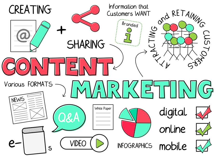Content marketing được tôn vinh